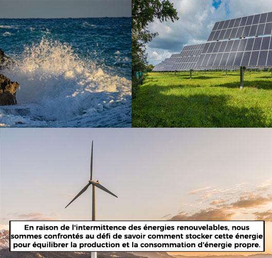 Technologie hydrogène pour les énergies renouvelables