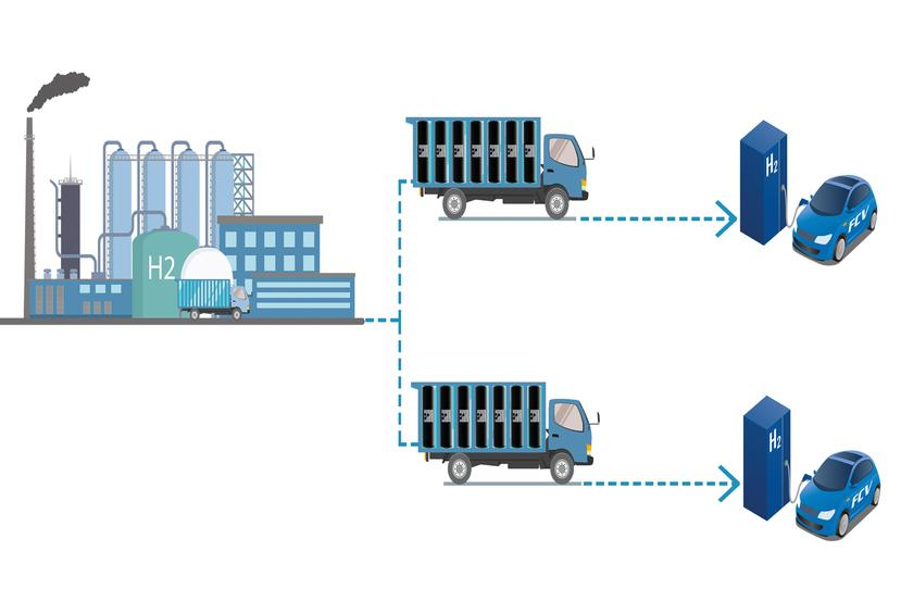 VHYCTOR distribution d'hydrogène